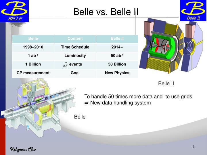 Belle vs. Belle II