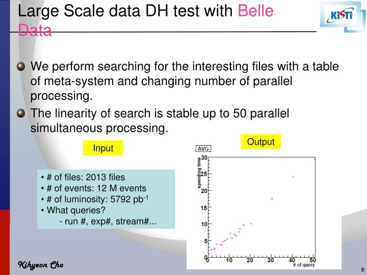 Large Scale data DH test with