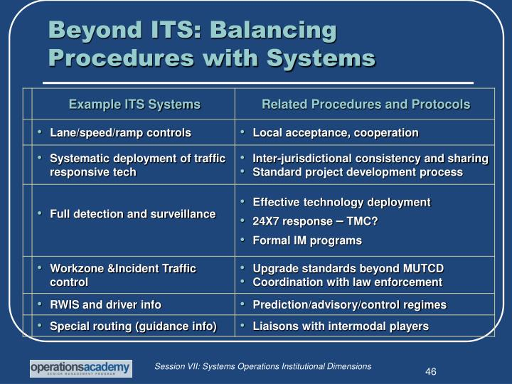 Beyond ITS: Balancing Procedures with Systems