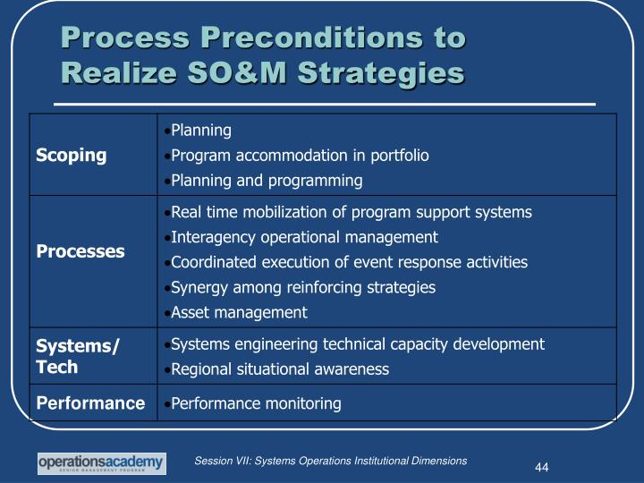 Process Preconditions to Realize SO&M Strategies