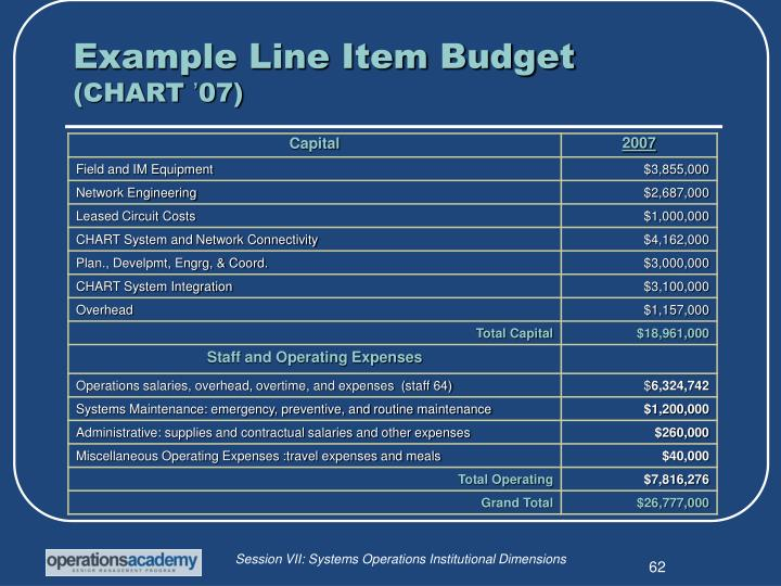 Example Line Item Budget