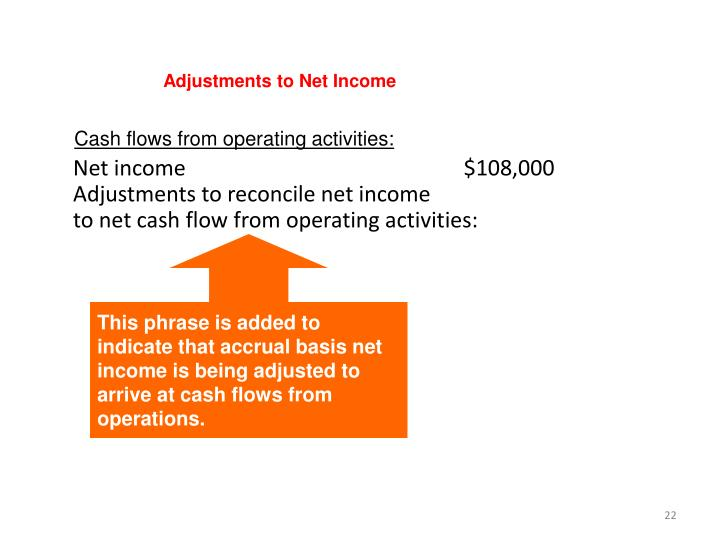 Cash flows from operating activities: