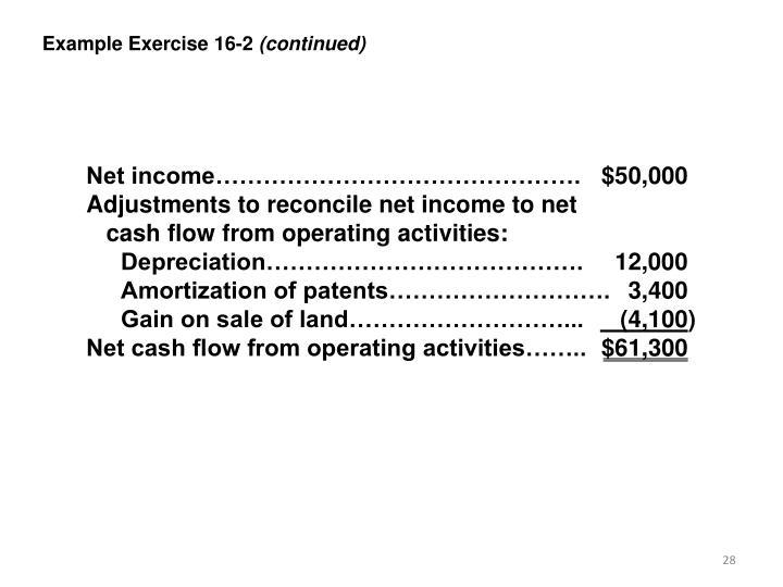 Net income……………………………………….$50,000