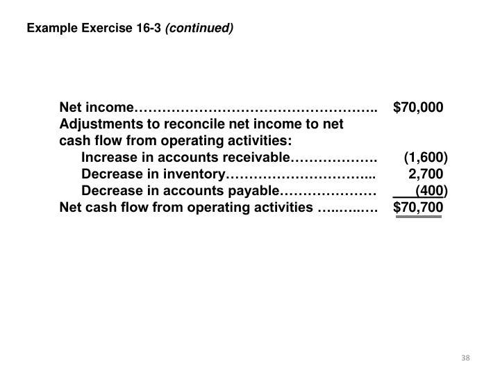 Net income……………………………………………..$70,000