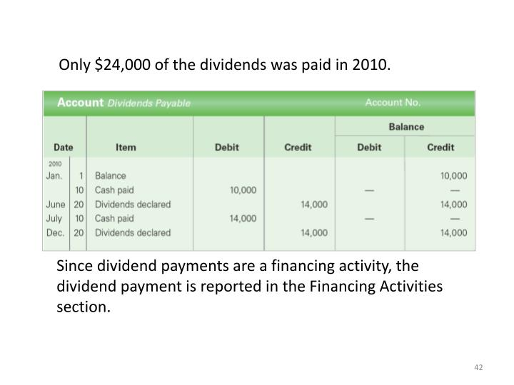 Only $24,000 of the dividends was paid in 2010.