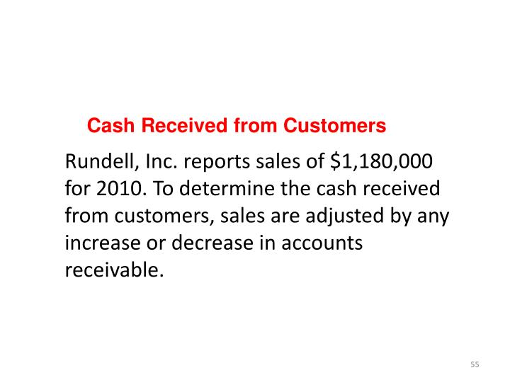Cash Received from Customers