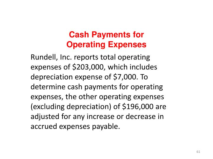 Cash Payments for Operating Expenses