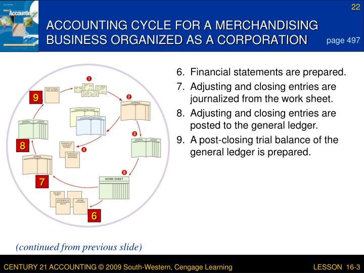 6.Financial statements are prepared.