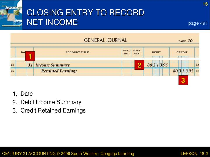 CLOSING ENTRY TO RECORD
