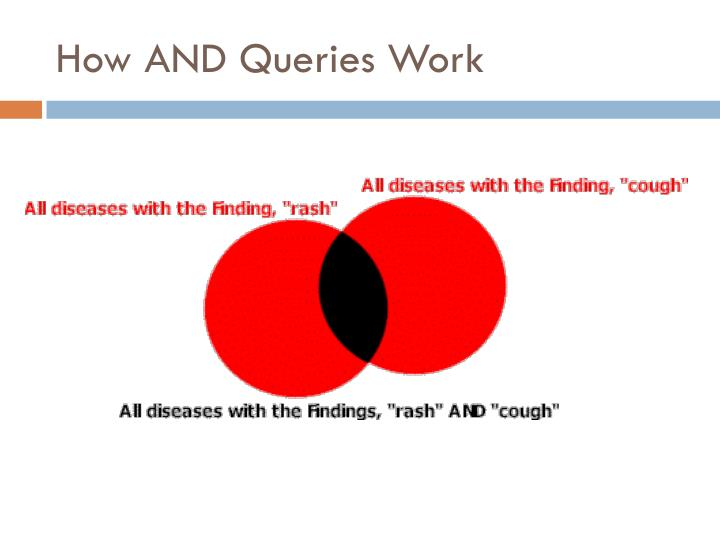 How AND Queries Work