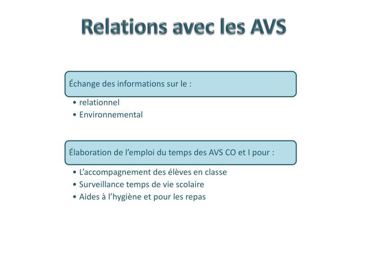 Relations avec les AVS