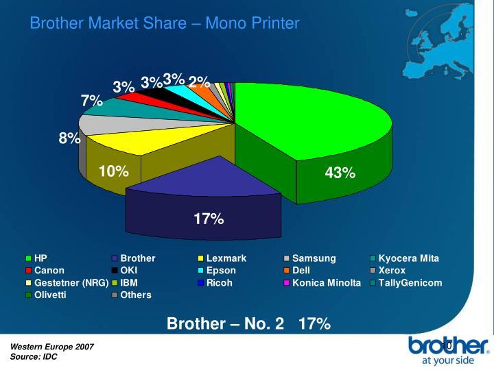 Brother Market Share – Mono Printer