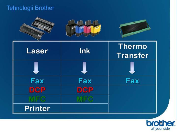 Tehnologii Brother