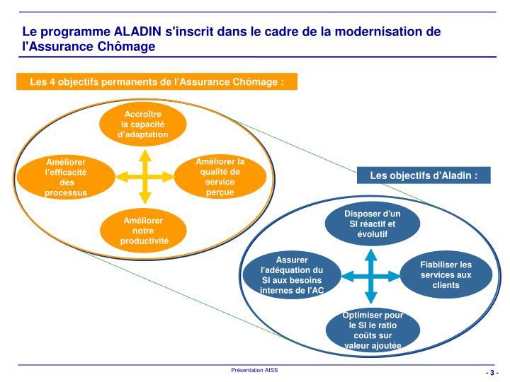 Le programme ALADIN s'inscrit dans le cadre de la modernisation de l'Assurance Chômage