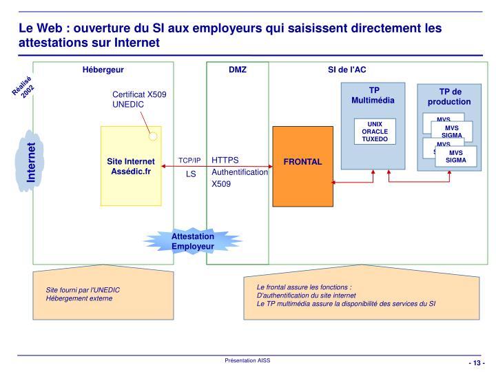 Le Web : ouverture du SI aux employeurs qui saisissent directement les attestations sur Internet