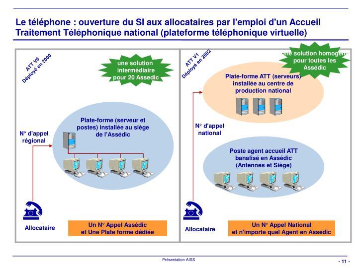 Le téléphone : ouverture du SI aux allocataires par l'emploi d'un Accueil Traitement Téléphonique national (plateforme téléphonique virtuelle)