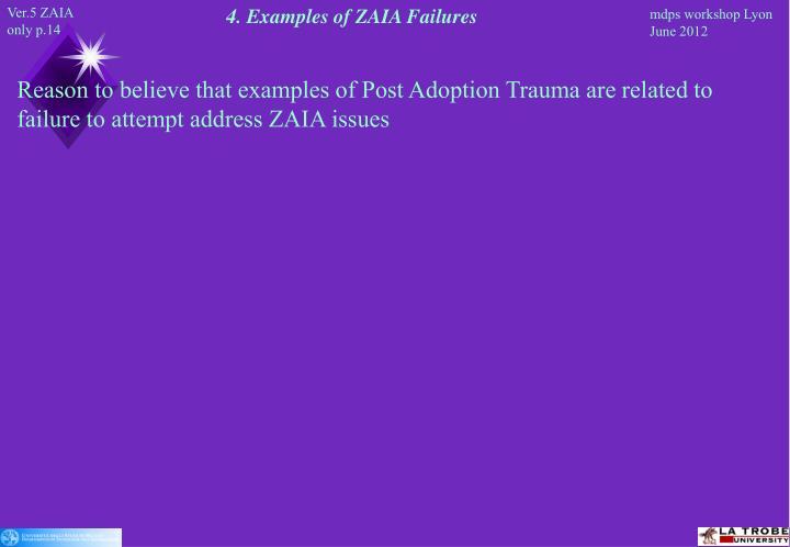 4. Examples of ZAIA Failures