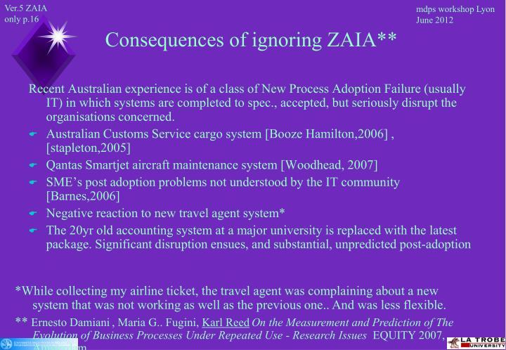 Consequences of ignoring ZAIA**