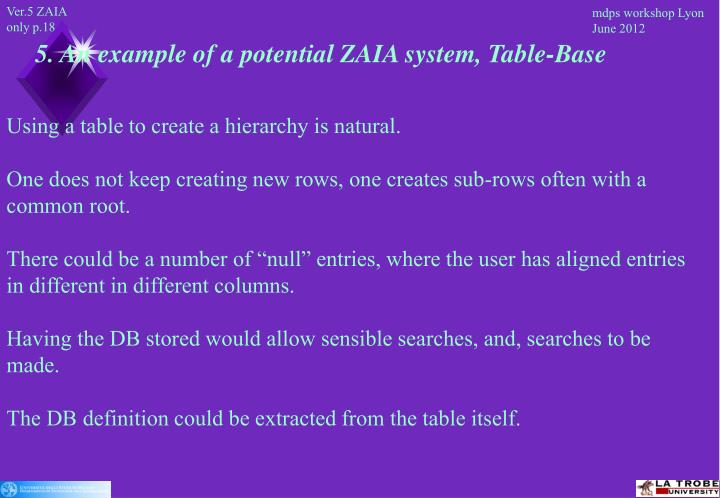5. An example of a potential ZAIA system, Table-Base