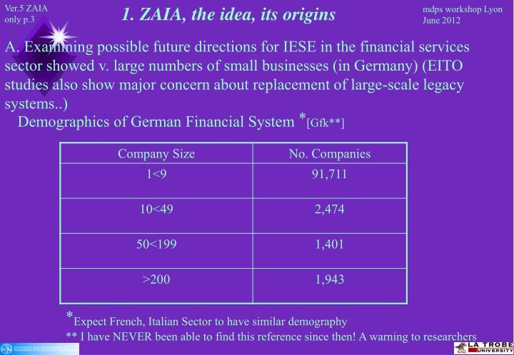 1. ZAIA, the idea, its origins