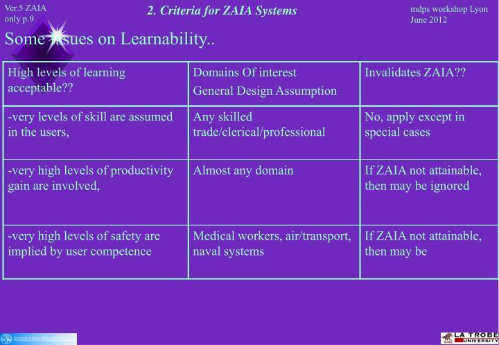 2. Criteria for ZAIA Systems