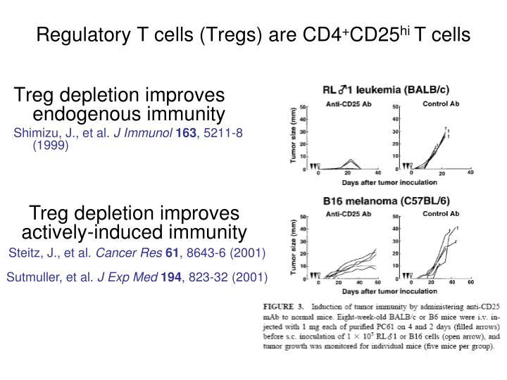 Treg depletion improves endogenous immunity