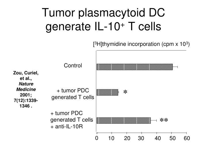 Tumor plasmacytoid DC