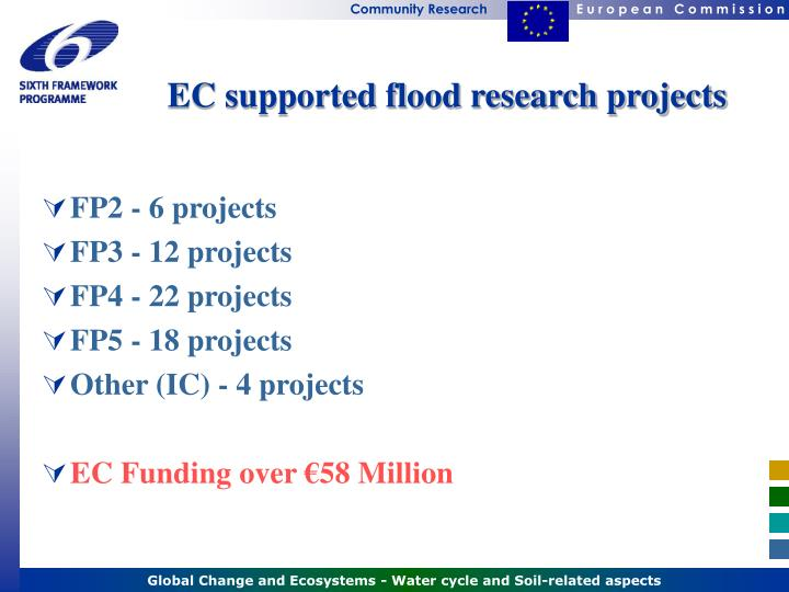 Ec supported flood research projects