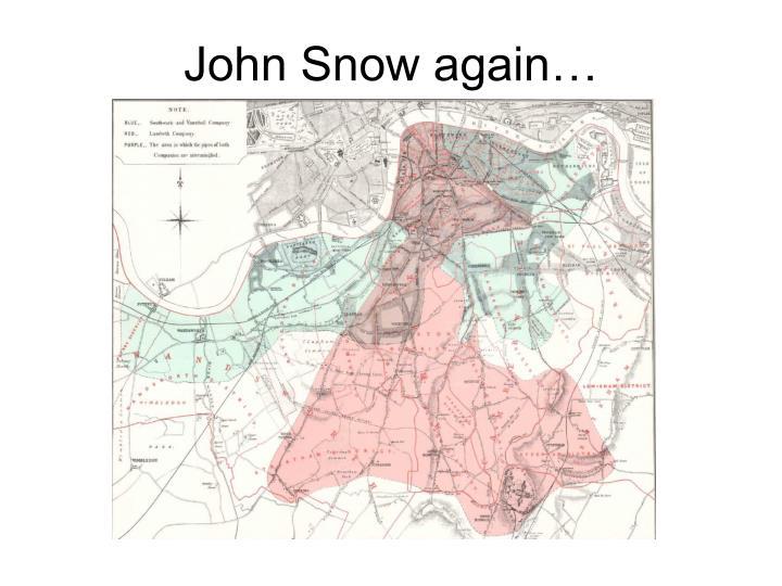 John Snow again…