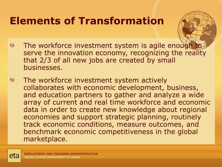 Elements of Transformation