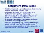catchment data types