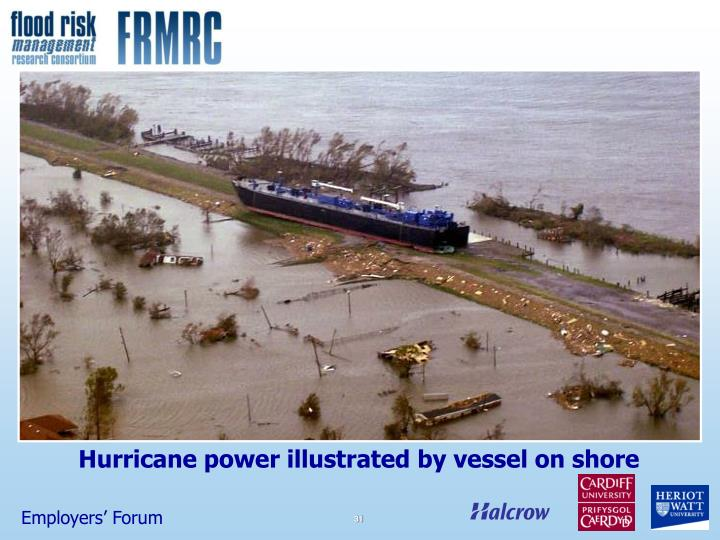 Hurricane power illustrated by vessel on shore