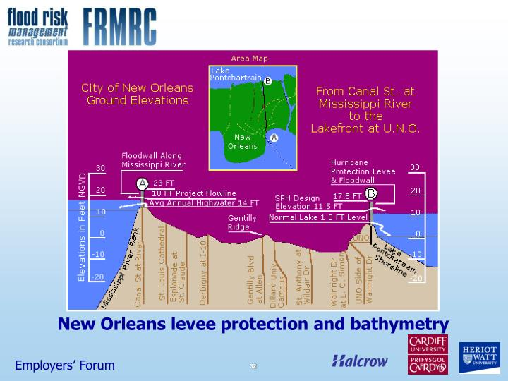New Orleans levee protection and bathymetry