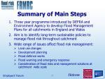 summary of main steps
