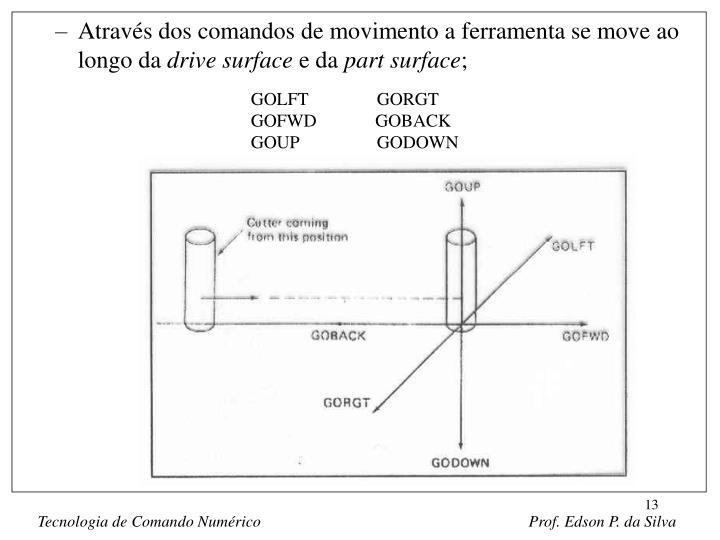 GOLFT    GORGT