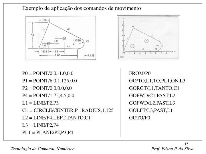 Exemplo de aplicação dos comandos de movimento