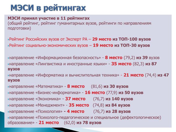 МЭСИ в рейтингах
