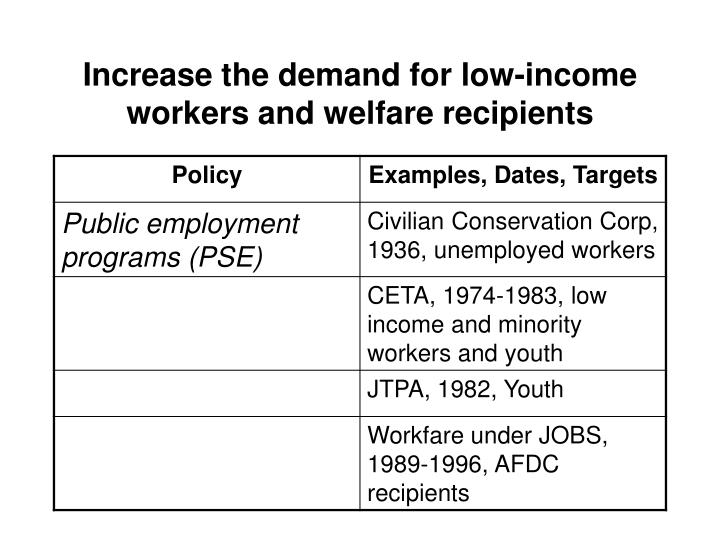 Increase the demand for low-income workers and welfare recipients