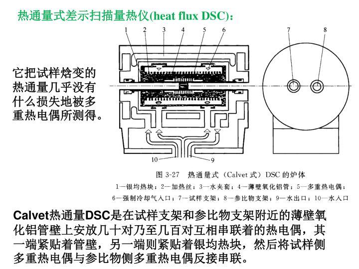 热通量式差示扫描量热仪
