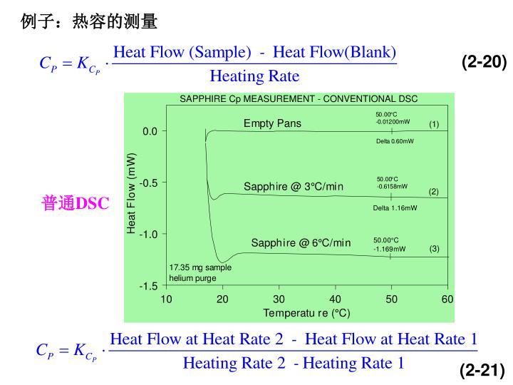 例子:热容的测量
