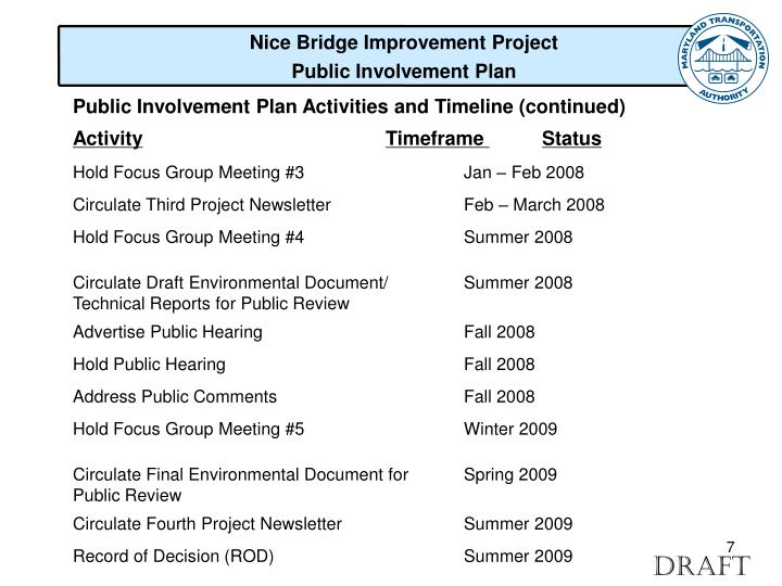 Nice Bridge Improvement Project