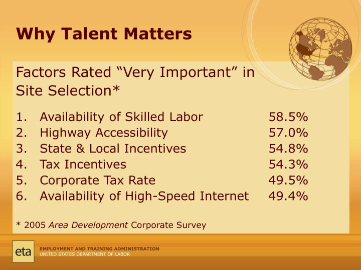 Why Talent Matters