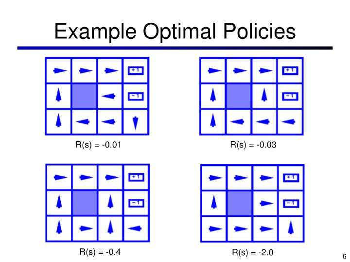 Example Optimal Policies
