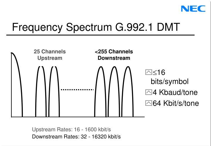 25 Channels Upstream