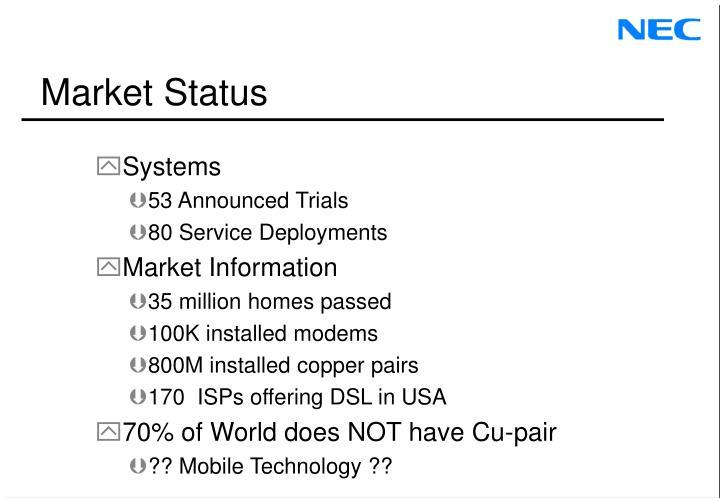 Market Status