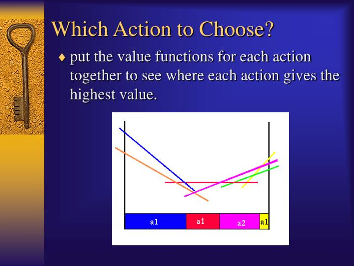 Which Action to Choose?