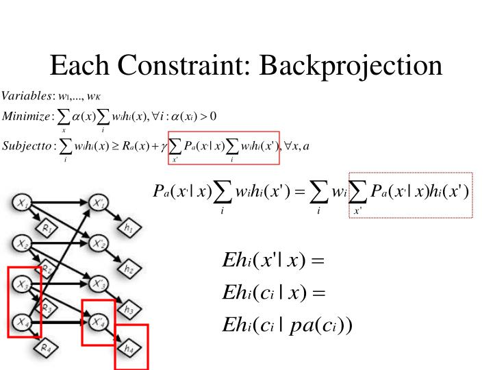 Each Constraint: Backprojection