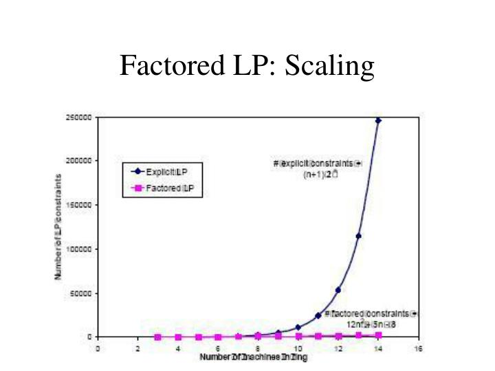Factored LP: Scaling