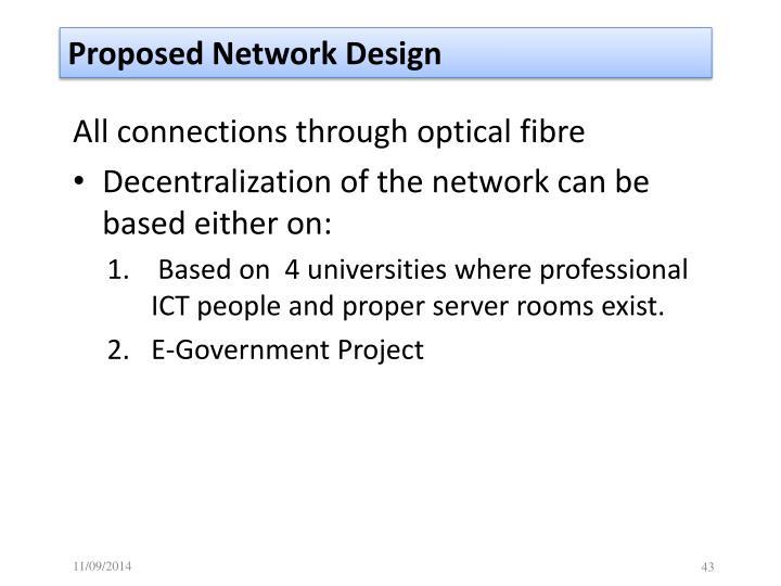 Proposed Network Design