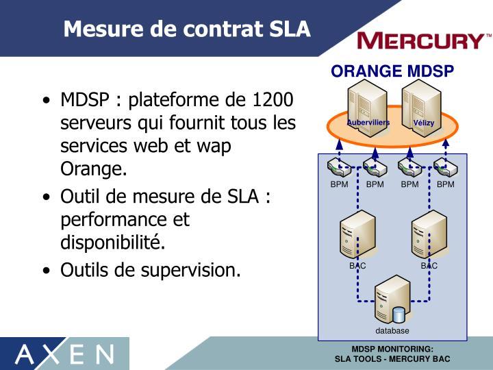 Mesure de contrat SLA